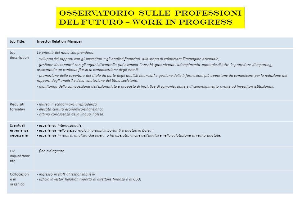 Job Title SUPPLY CHAIN DIRECTOR (Esempio in ambiente Grande Distribuzione) Ipotesi di nome della professione ( per le professioni esistenti per le quali si vuol mettere in luce la reingenierizzazione del ruolo, usare il titolo consueto) PRINCIPALI AREE DI OBIETTIVO AREA PARAMETRO Ottimizzazione costi SC Costo logistico Ottimizzazione scorte Livello di rotazione Livello rotture di stock Osservatorio sulle Professioni del Futuro – Work in Progress