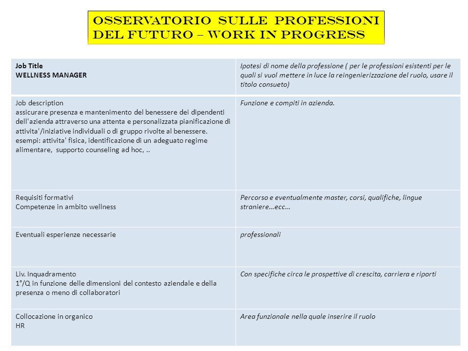 Job Title WELLNESS MANAGER Ipotesi di nome della professione ( per le professioni esistenti per le quali si vuol mettere in luce la reingenierizzazion