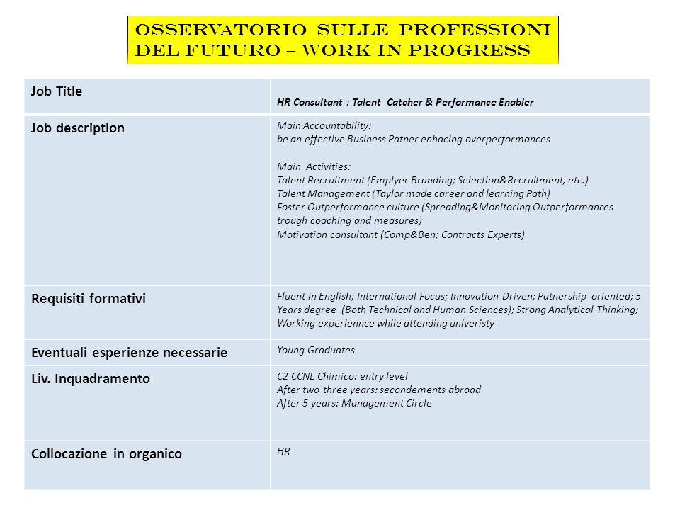 Job Title Change Manager Job description Specialista a supporto del cambiamento della cultura aziendale a seguito di riorganizzazioni, acquisizioni o fusioni, start up di nuovo business.