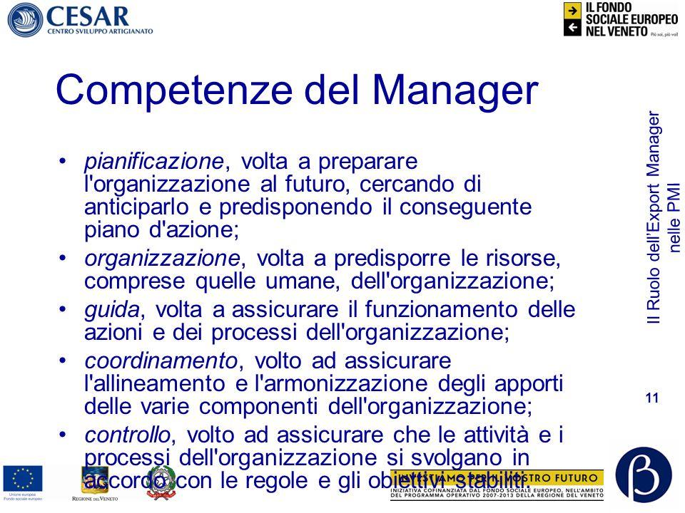 Il Ruolo dellExport Manager nelle PMI 11 Competenze del Manager pianificazione, volta a preparare l'organizzazione al futuro, cercando di anticiparlo