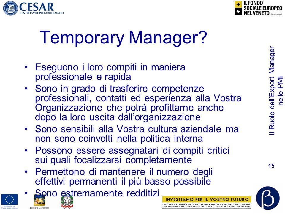 Il Ruolo dellExport Manager nelle PMI 15 Temporary Manager? Eseguono i loro compiti in maniera professionale e rapida Sono in grado di trasferire comp
