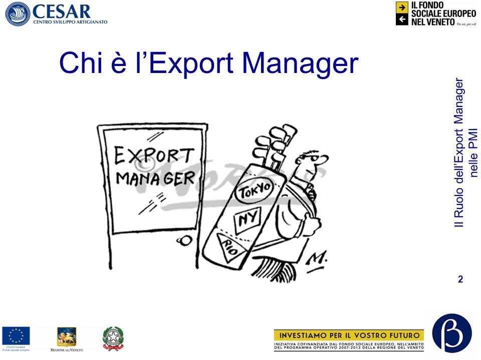 Il Ruolo dellExport Manager nelle PMI 23 La ricerca di distributori all estero Dove? Quali? Come?