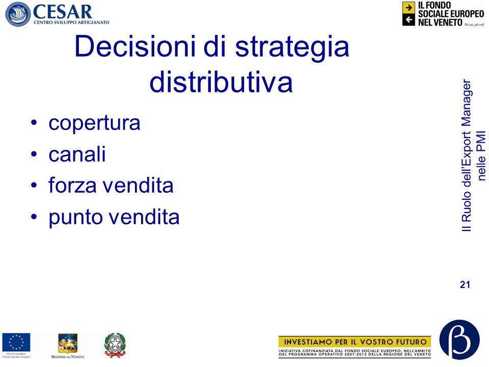 Il Ruolo dellExport Manager nelle PMI 21 Decisioni di strategia distributiva copertura canali forza vendita punto vendita
