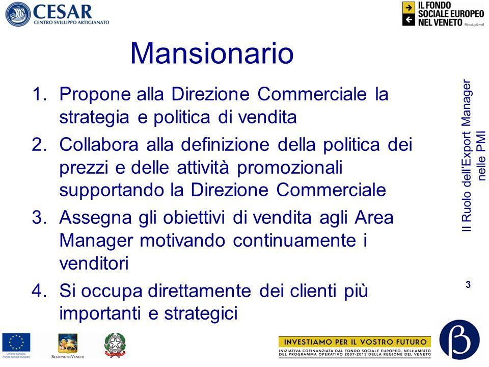 Il Ruolo dellExport Manager nelle PMI 3 Mansionario 1.Propone alla Direzione Commerciale la strategia e politica di vendita 2.Collabora alla definizio