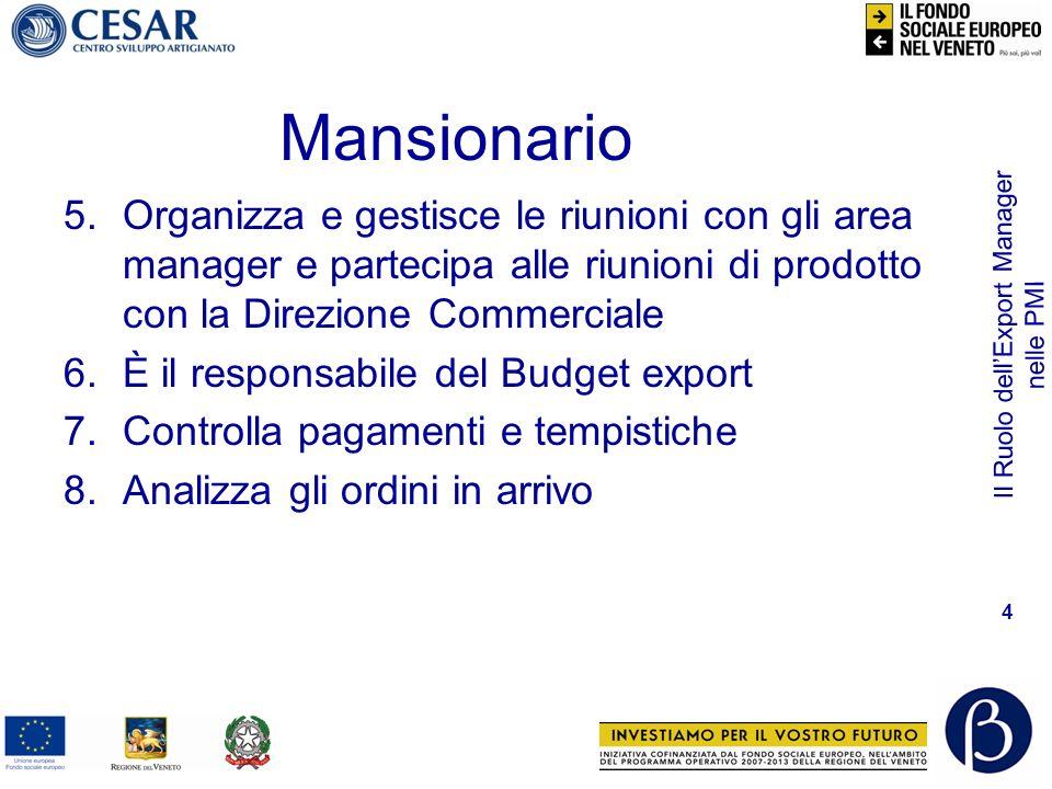 Il Ruolo dellExport Manager nelle PMI 4 Mansionario 5.Organizza e gestisce le riunioni con gli area manager e partecipa alle riunioni di prodotto con