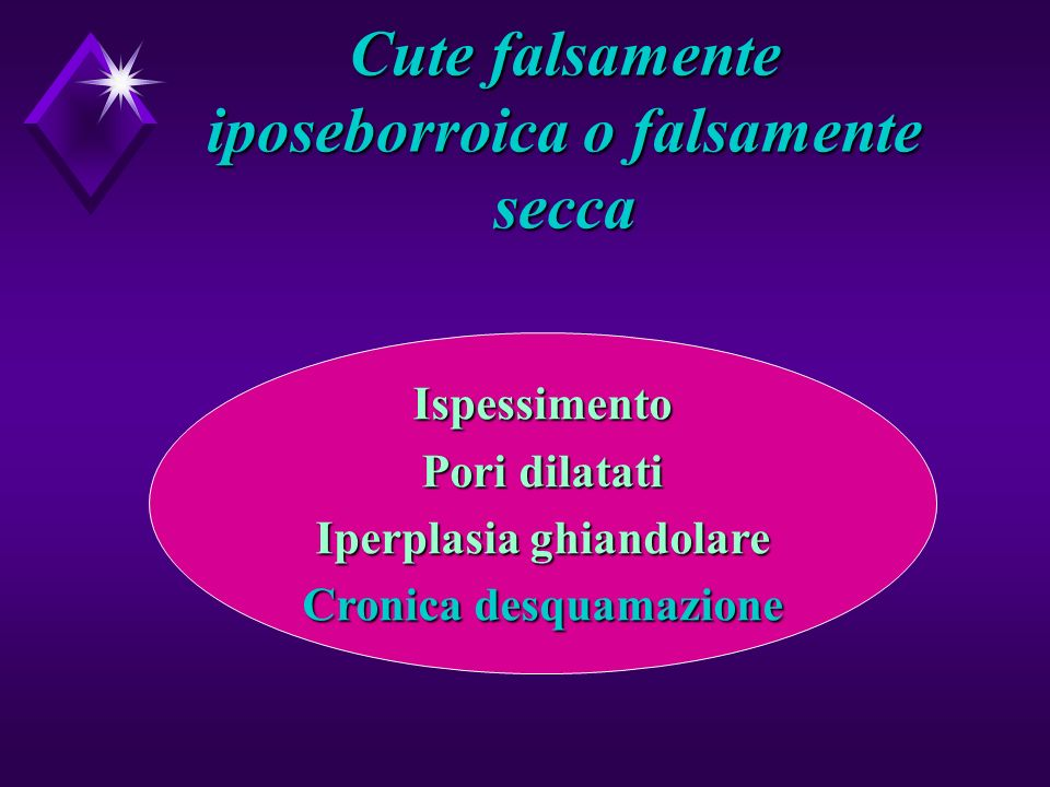Cute falsamente iposeborroica o falsamente secca Ispessimento Pori dilatati Iperplasia ghiandolare Cronica desquamazione
