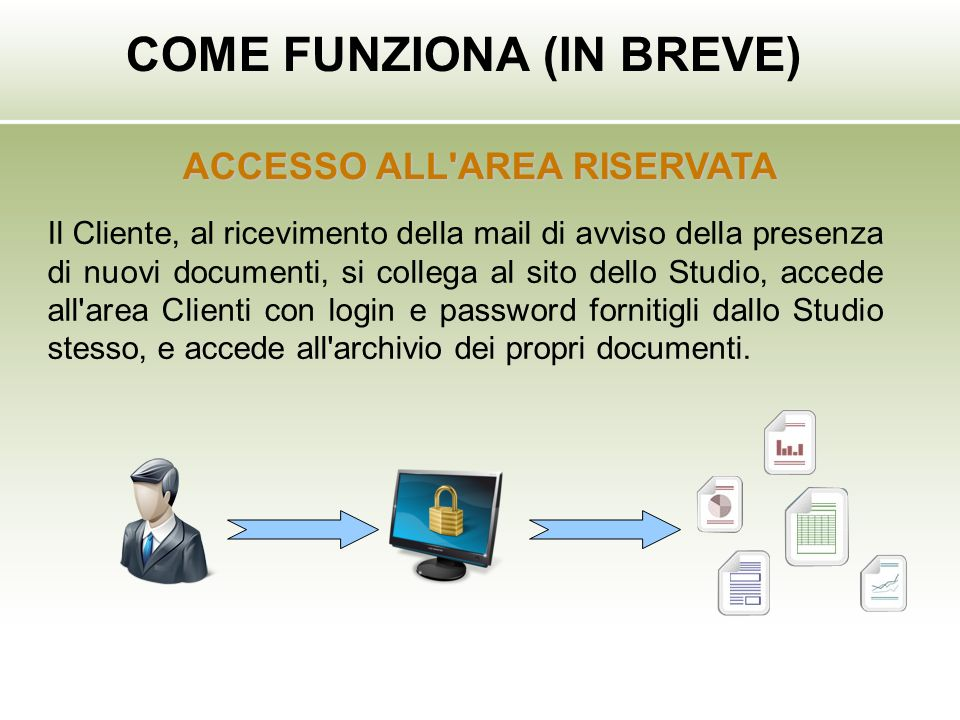 Il Cliente, al ricevimento della mail di avviso della presenza di nuovi documenti, si collega al sito dello Studio, accede all area Clienti con login e password fornitigli dallo Studio stesso, e accede all archivio dei propri documenti.
