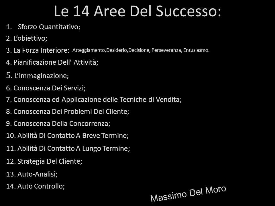 Le 14 Aree Del Successo: Massimo Del Moro 1. Sforzo Quantitativo; 2. Lobiettivo; Atteggiamento,Desiderio,Decisione, Perseveranza, Entusiasmo. 3. La Fo