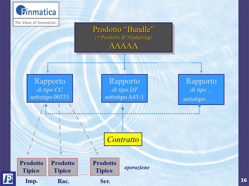 16 Prodotto Bundle (= Prodotto di Marketing) AAAAA Prodotto Bundle (= Prodotto di Marketing) AAAAA Rapporto di tipo CC sottotipo 00333 Rapporto di tipo DT sottotipo A45-1 Rapporto di tipo...