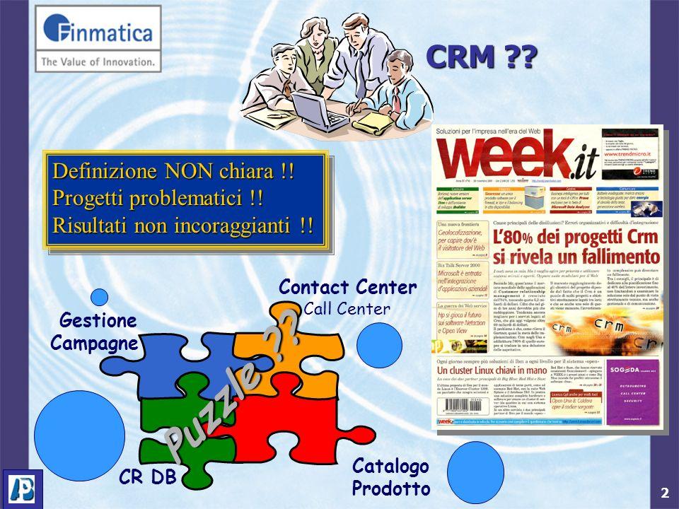 2 CRM ?? Gestione Campagne CR DB Contact Center Call Center Catalogo Prodotto Definizione NON chiara !! Progetti problematici !! Risultati non incorag