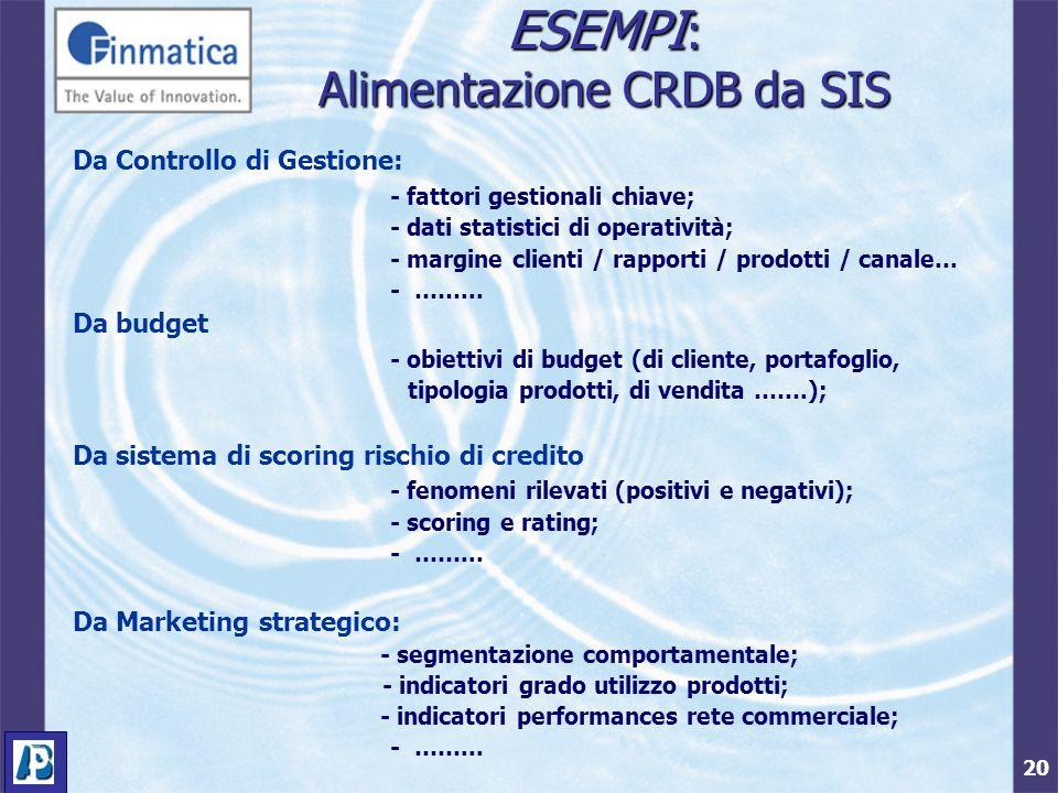 20 ESEMPI : Alimentazione CRDB da SIS Da Controllo di Gestione: - fattori gestionali chiave; - dati statistici di operatività; - margine clienti / rapporti / prodotti / canale… - ……...