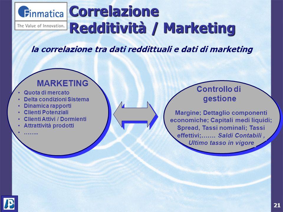 21 Correlazione Redditività / Marketing la correlazione tra dati reddittuali e dati di marketing MARKETING Quota di mercato Delta condizioni Sistema Dinamica rapporti Clienti Potenziali Clienti Attivi / Dormienti Attrattività prodotti ……..