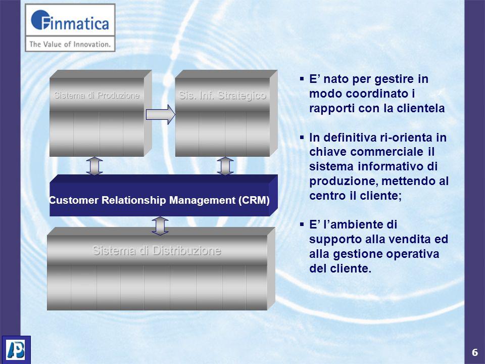 6 Customer Relationship Management (CRM) E nato per gestire in modo coordinato i rapporti con la clientela In definitiva ri-orienta in chiave commerciale il sistema informativo di produzione, mettendo al centro il cliente; E lambiente di supporto alla vendita ed alla gestione operativa del cliente.