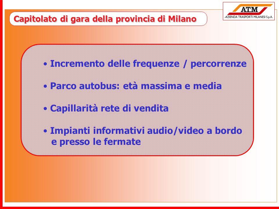 Capitolato di gara della provincia di Milano Incremento delle frequenze / percorrenze Incremento delle frequenze / percorrenze Parco autobus: età mass