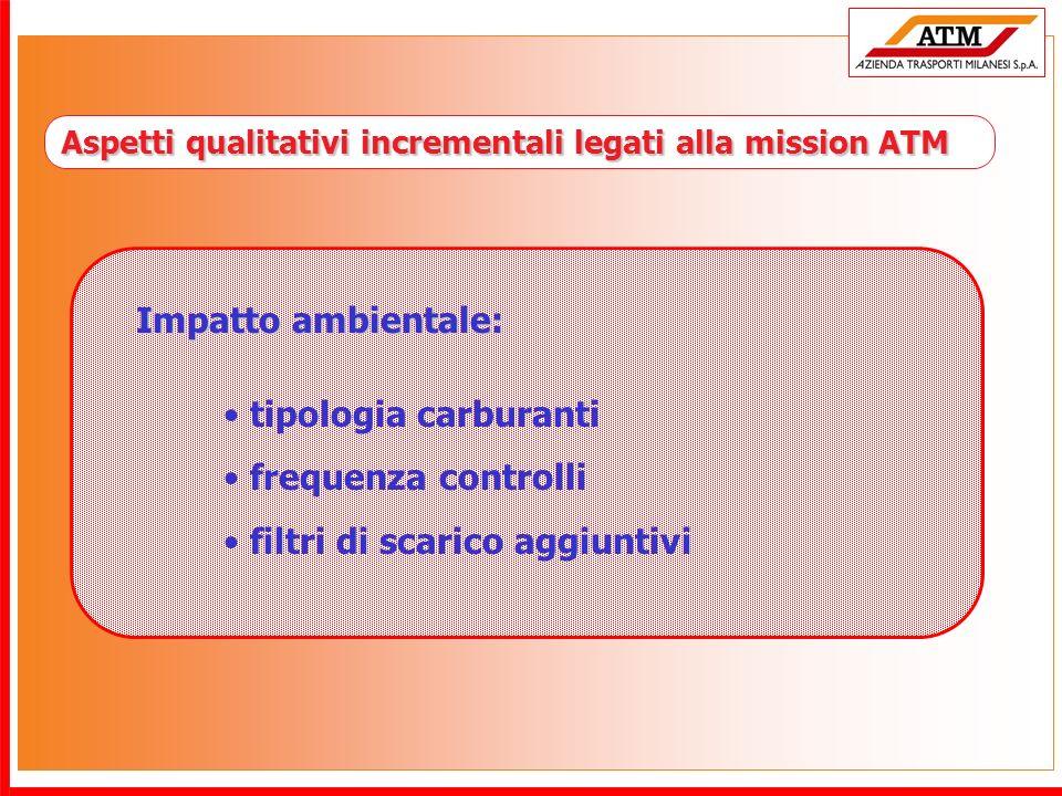 Aspetti qualitativi incrementali legati alla mission ATM Impatto ambientale: Impatto ambientale: tipologia carburanti frequenza controlli filtri di scarico aggiuntivi