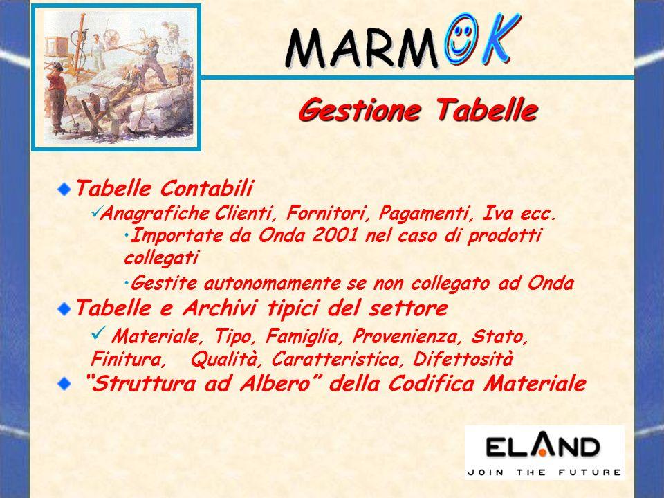 Gestione Tabelle Tabelle Contabili Anagrafiche Clienti, Fornitori, Pagamenti, Iva ecc.