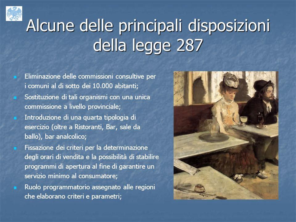 Dalla legge 287/91 alla legge 14/2003 LA LEGGE INTRODUCE AMPIE MODIFICHE RISPETTO ALLA LEGISLAZIONE PREVIGENTE SOPRATTUTTO IN TEMA DI: A- CATEGORIE.