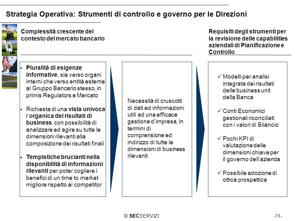 -11-© SECSERVIZI Strategia Operativa: Strumenti di controllo e governo per le Direzioni Complessità crescente del contesto del mercato bancario Plural