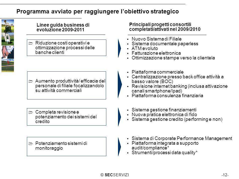 -12-© SECSERVIZI Programma avviato per raggiungere lobiettivo strategico Principali progetti consortili completati/attivati nel 2009/2010 Nuovo Sistem