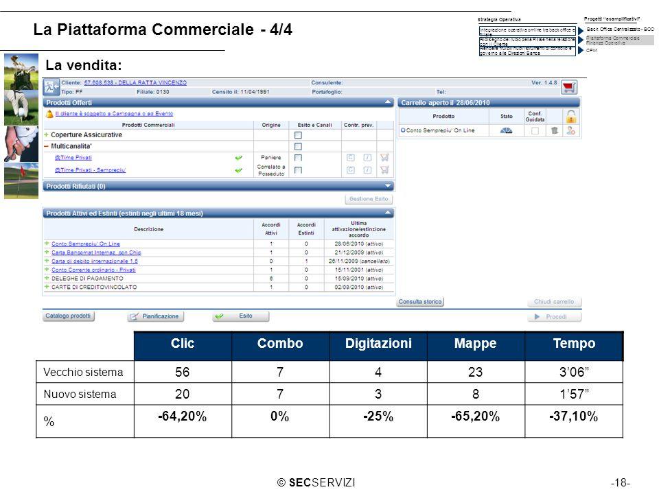-18-© SECSERVIZI ClicComboDigitazioniMappeTempo Vecchio sistema 567423306 Nuovo sistema 20738157 % -64,20%0%-25%-65,20%-37,10% La vendita: La Piattafo