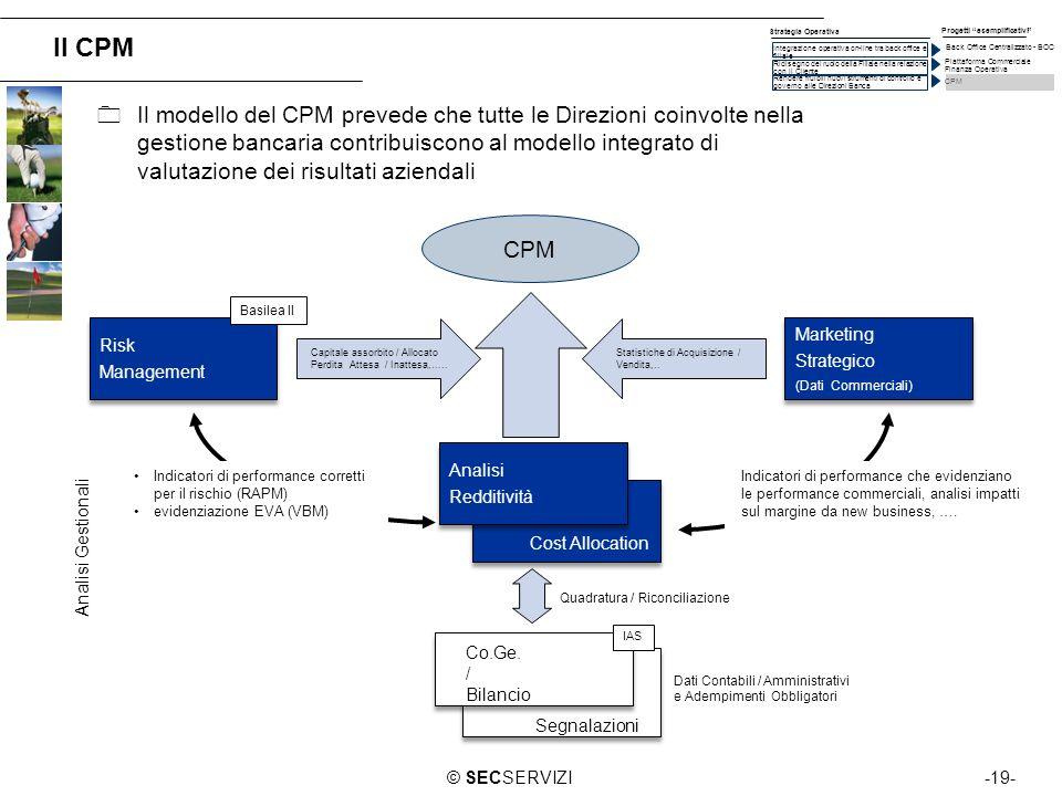 -19-© SECSERVIZI Il CPM Il modello del CPM prevede che tutte le Direzioni coinvolte nella gestione bancaria contribuiscono al modello integrato di val