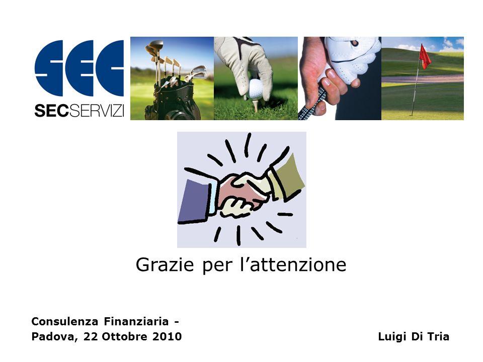 Consulenza Finanziaria - Padova, 22 Ottobre 2010 Luigi Di Tria Grazie per lattenzione