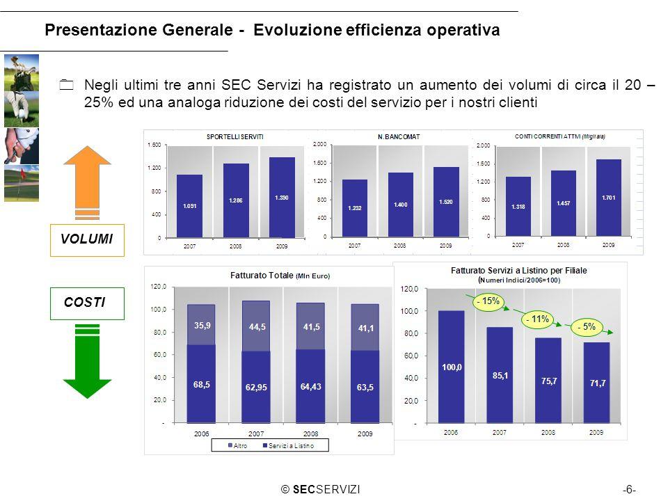 -6-© SECSERVIZI Presentazione Generale - Evoluzione efficienza operativa Negli ultimi tre anni SEC Servizi ha registrato un aumento dei volumi di circ