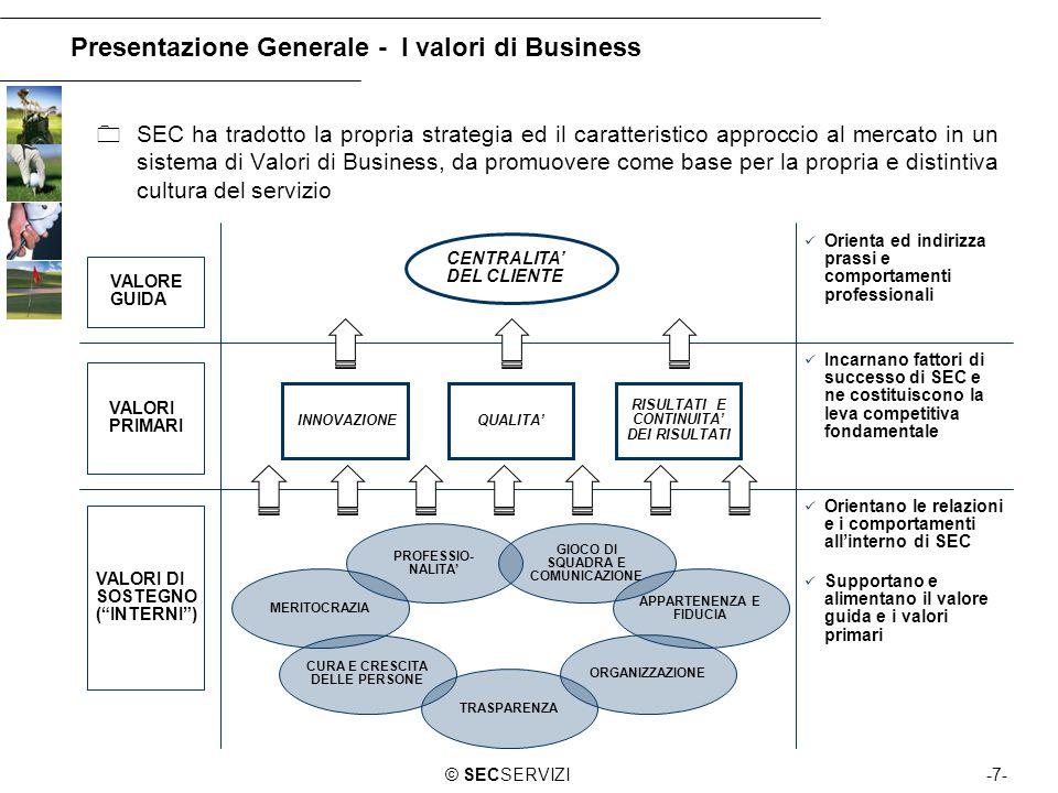 -7-© SECSERVIZI Presentazione Generale - I valori di Business SEC ha tradotto la propria strategia ed il caratteristico approccio al mercato in un sis