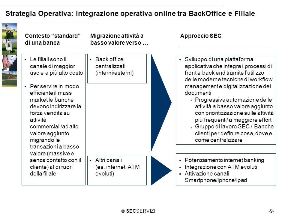 -9-© SECSERVIZI Strategia Operativa: Integrazione operativa online tra BackOffice e Filiale Contesto standard di una banca Le filiali sono il canale d