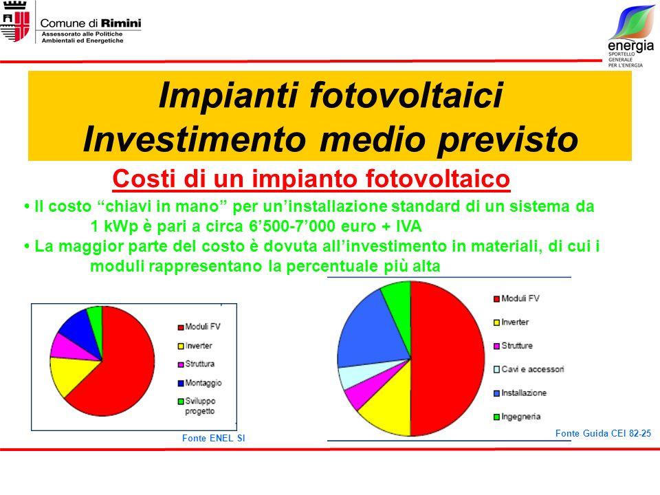 Impianti fotovoltaici Investimento medio previsto Costi di un impianto fotovoltaico Il costo chiavi in mano per uninstallazione standard di un sistema da 1 kWp è pari a circa 6500-7000 euro + IVA La maggior parte del costo è dovuta allinvestimento in materiali, di cui i moduli rappresentano la percentuale più alta Fonte ENEL SI Fonte Guida CEI 82-25