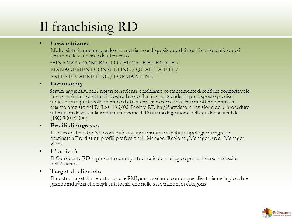 Il franchising RD Cosa offriamo Molto sinteticamente, quello che mettiamo a disposizione dei nostri consulenti, sono i servizi nelle varie aree di intervento *FINANZA e CONTROLLO / FISCALE E LEGALE / MANAGEMENT CONSULTING / QUALITA E IT / SALES E MARKETING / FORMAZIONE.