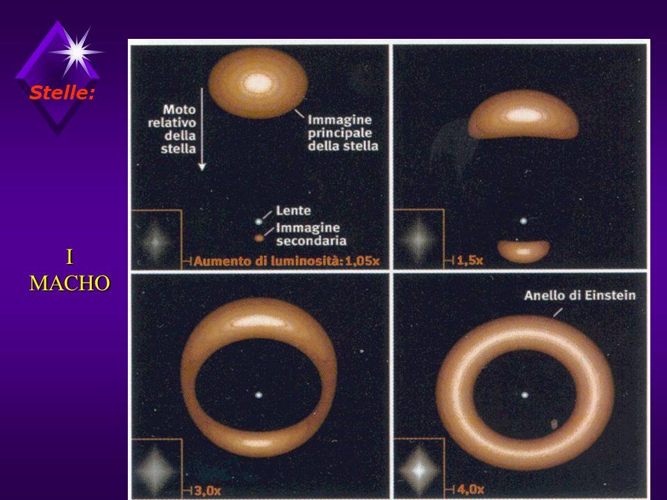 Galassie La Deformazione cosmica: Su scala ancora più grande non è più possibile notare la deformazione dovuta al campo gravitazionale, ma analizzando migliaia di galassie é possibile notare variazioni statistiche che producono l immagine che mostra la deformazione a livello cosmico dovuta alla materia oscura