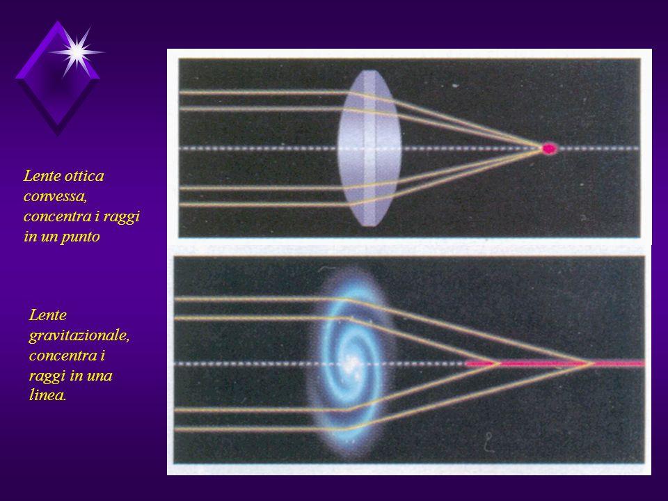 La luce di un oggetto viaggia normalmente in linea retta, ma se nel suo cammino passa nei pressi di un altro corpo la sua luce ne può essere deviata proprio come fa una lente.