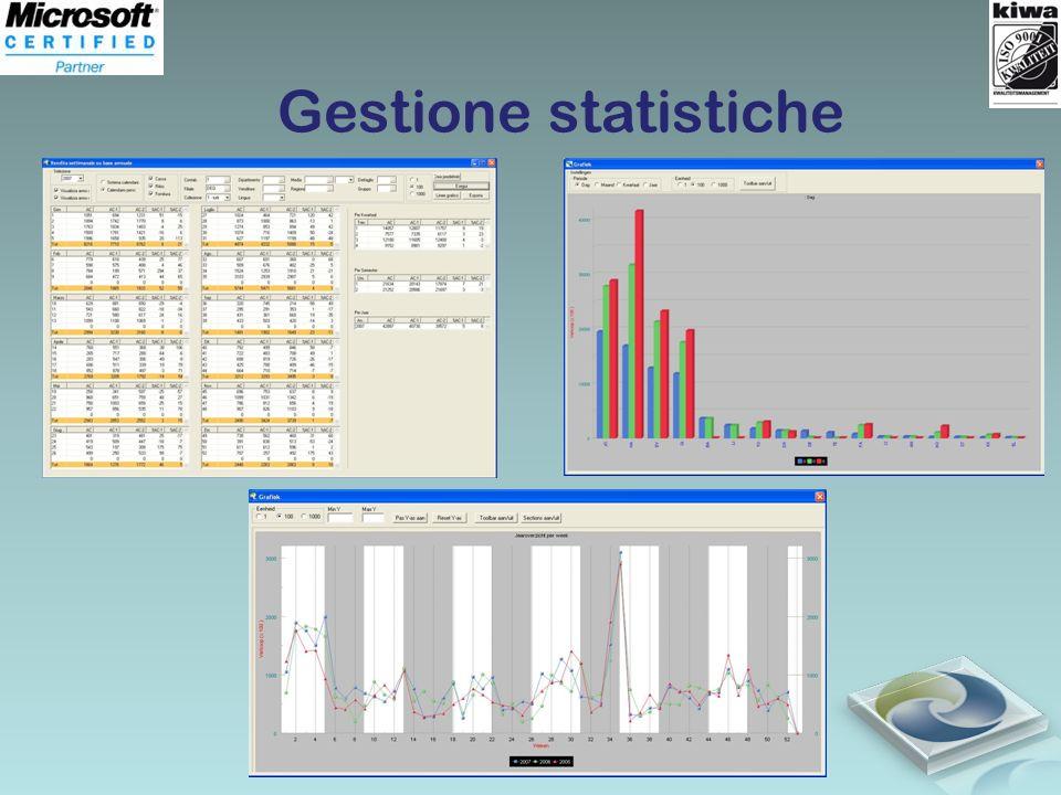 Gestione statistiche