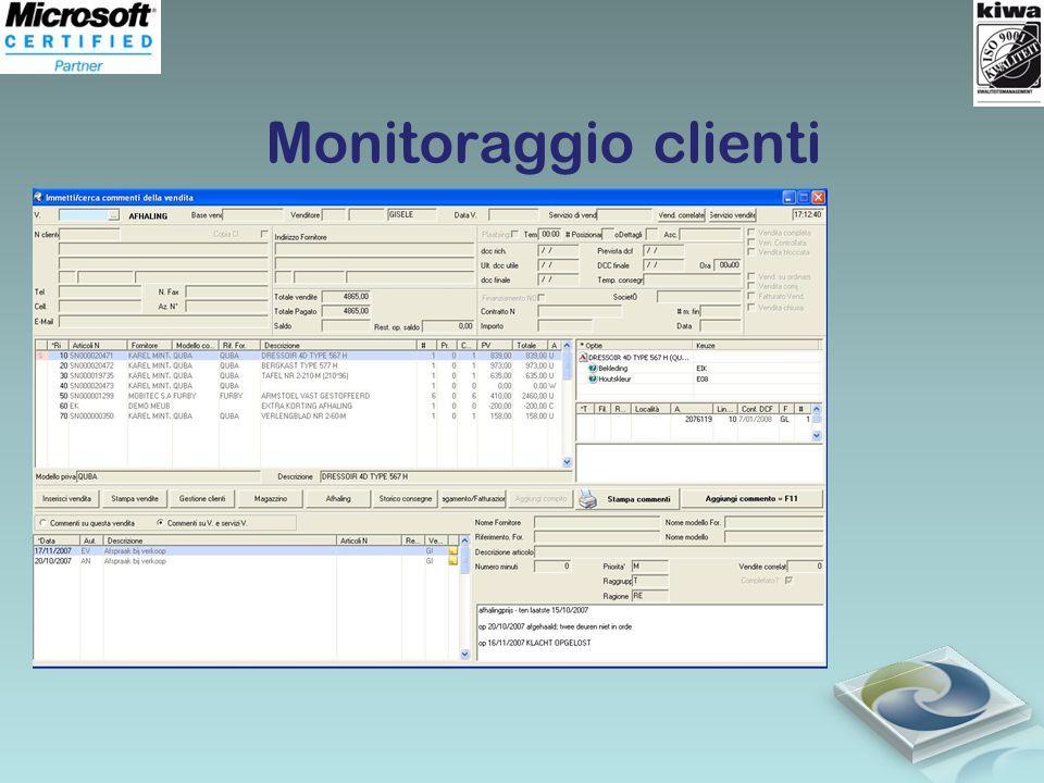 Monitoraggio clienti