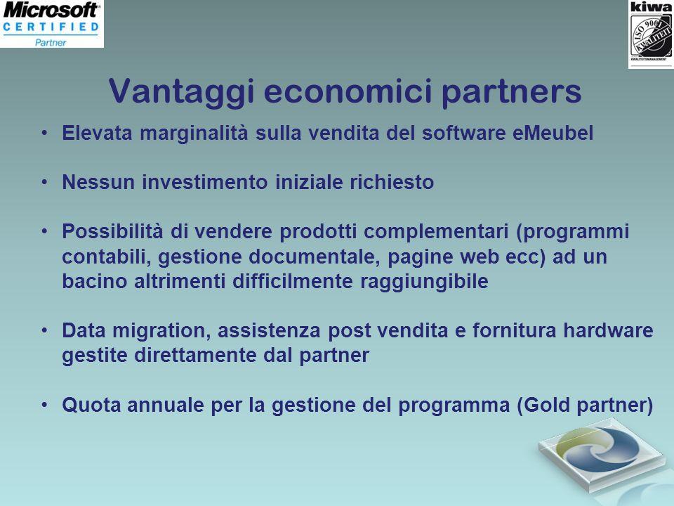 Elevata marginalità sulla vendita del software eMeubel Nessun investimento iniziale richiesto Possibilità di vendere prodotti complementari (programmi