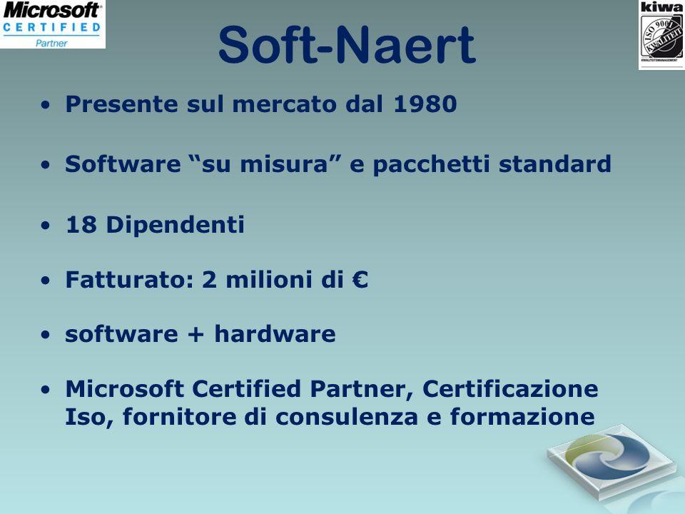 Presente sul mercato dal 1980 Software su misura e pacchetti standard 18 Dipendenti Fatturato: 2 milioni di software + hardware Microsoft Certified Pa