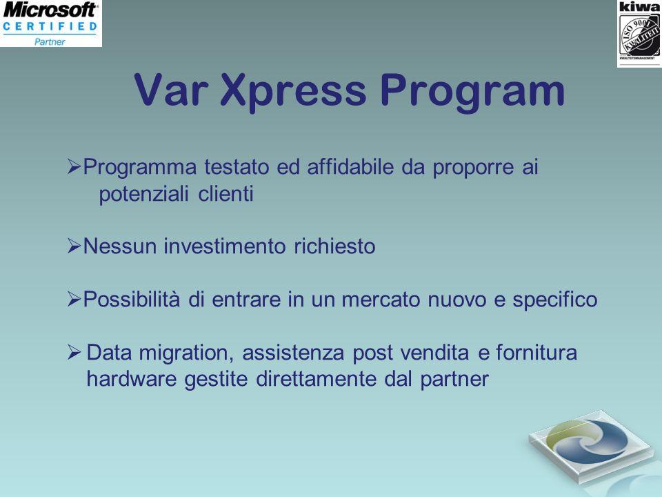 Var Xpress Program Programma testato ed affidabile da proporre ai potenziali clienti Nessun investimento richiesto Possibilità di entrare in un mercat