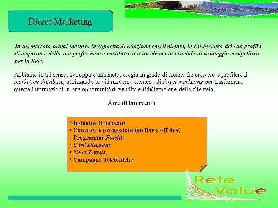 Direct Marketing In un mercato ormai maturo, la capacità di relazione con il cliente, la conoscenza del suo profilo di acquisto e della sua performanc