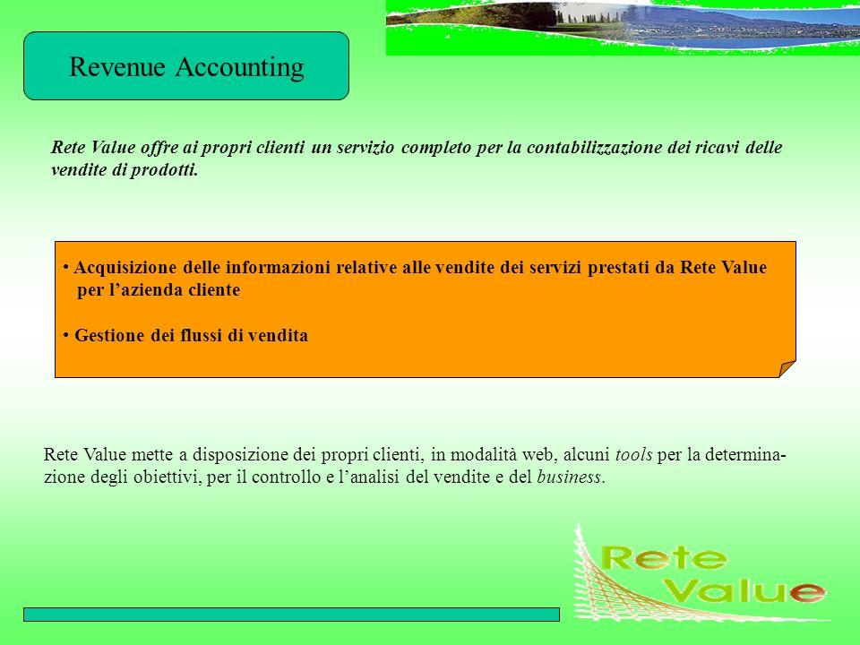 Revenue Accounting Rete Value offre ai propri clienti un servizio completo per la contabilizzazione dei ricavi delle vendite di prodotti. Acquisizione