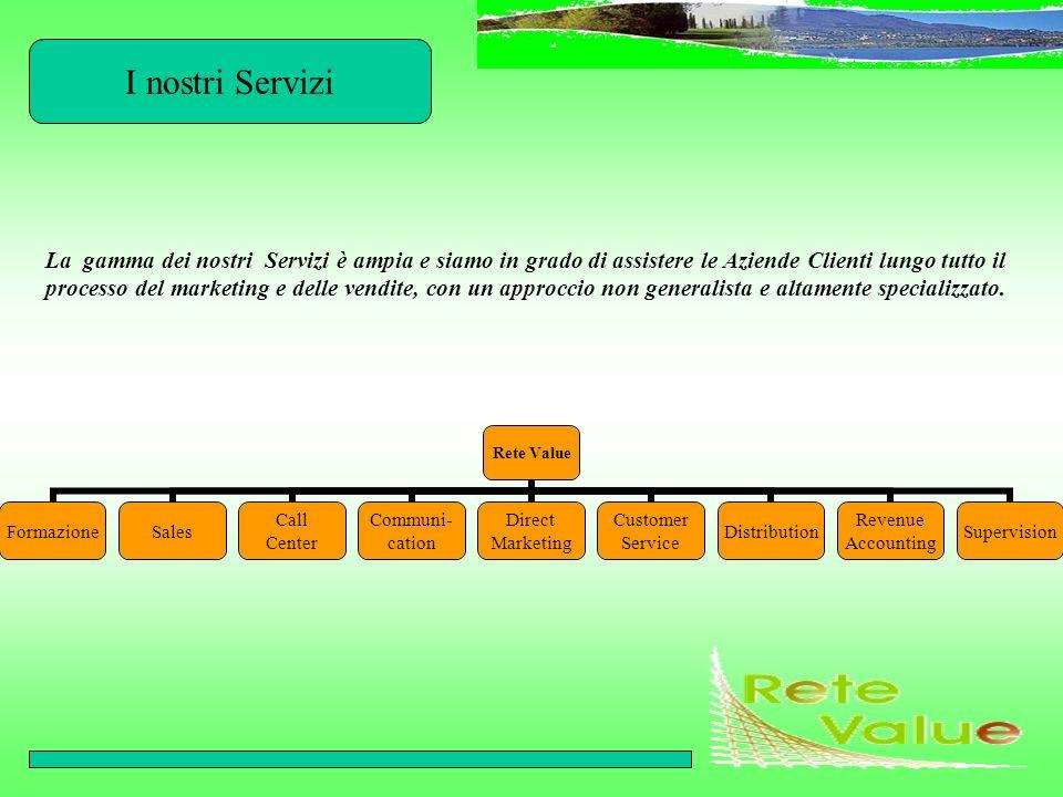I nostri Servizi La gamma dei nostri Servizi è ampia e siamo in grado di assistere le Aziende Clienti lungo tutto il processo del marketing e delle ve