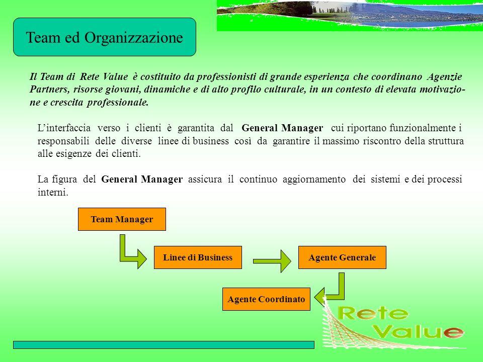 Team ed Organizzazione Il Team di Rete Value è costituito da professionisti di grande esperienza che coordinano Agenzie Partners, risorse giovani, din