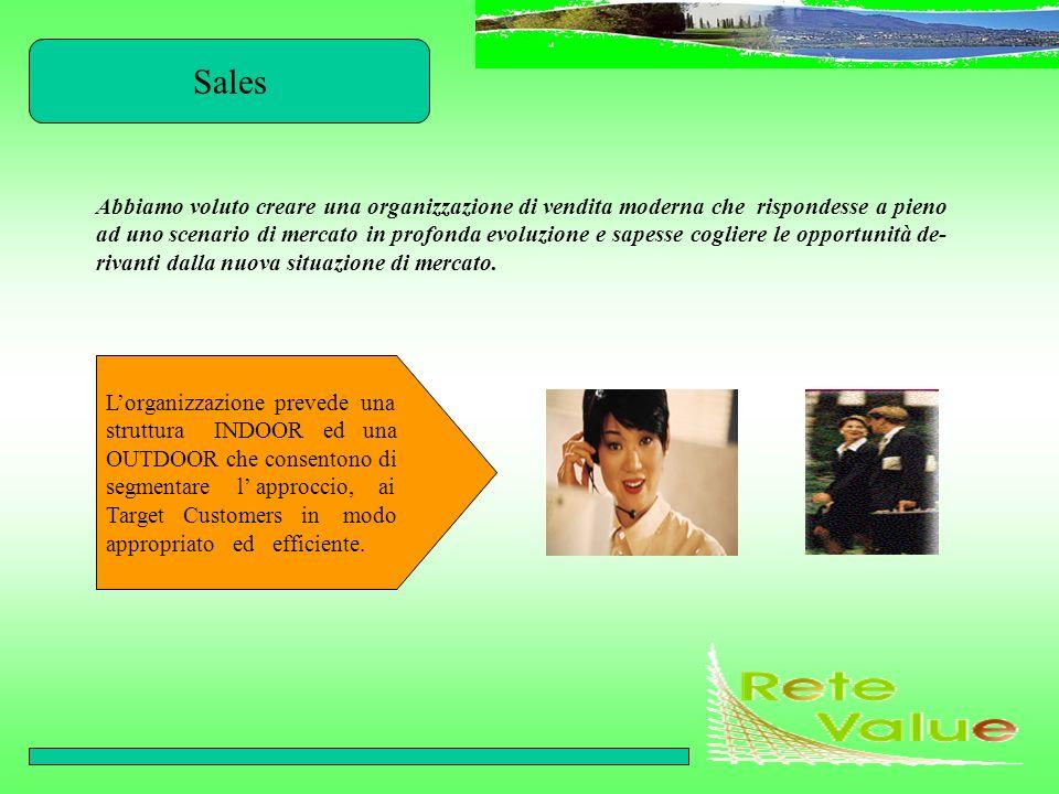 Sales Process La pianificazione delle attività di vendita è effettuata insieme al cliente sulla base di un Sales Plan che Rete Value contribuisce a definire apportando la propria e- sperienza e conoscenza del mercato italiano.
