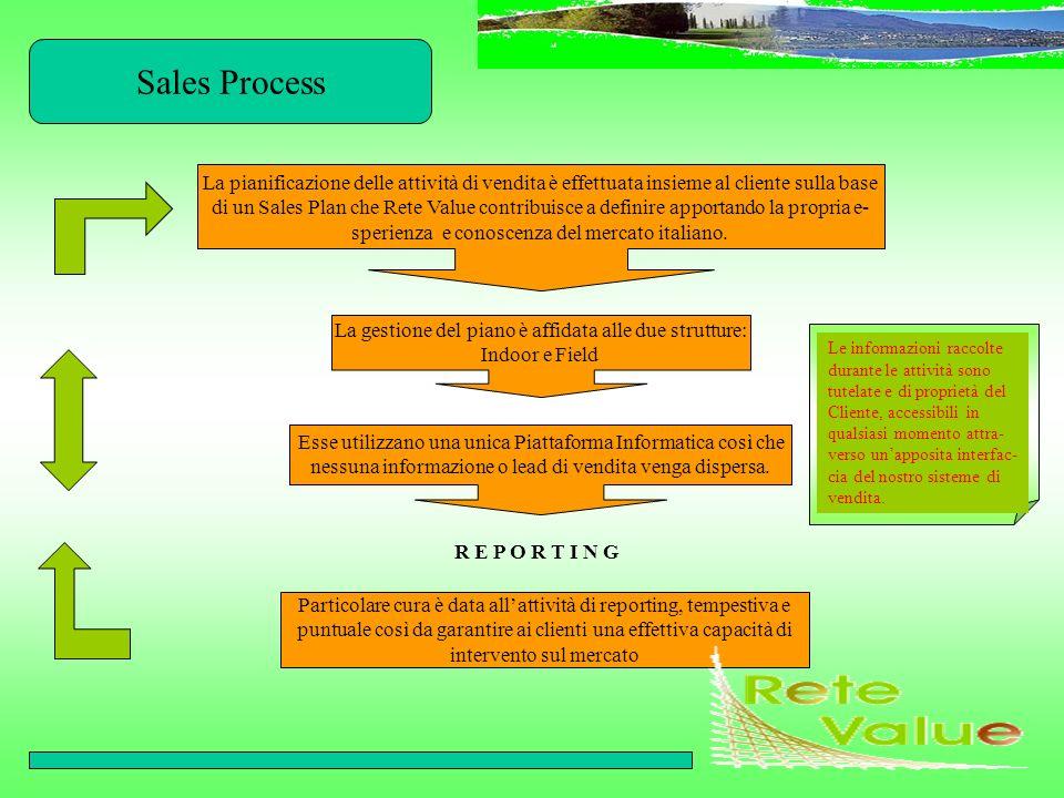 Sales Process La pianificazione delle attività di vendita è effettuata insieme al cliente sulla base di un Sales Plan che Rete Value contribuisce a de