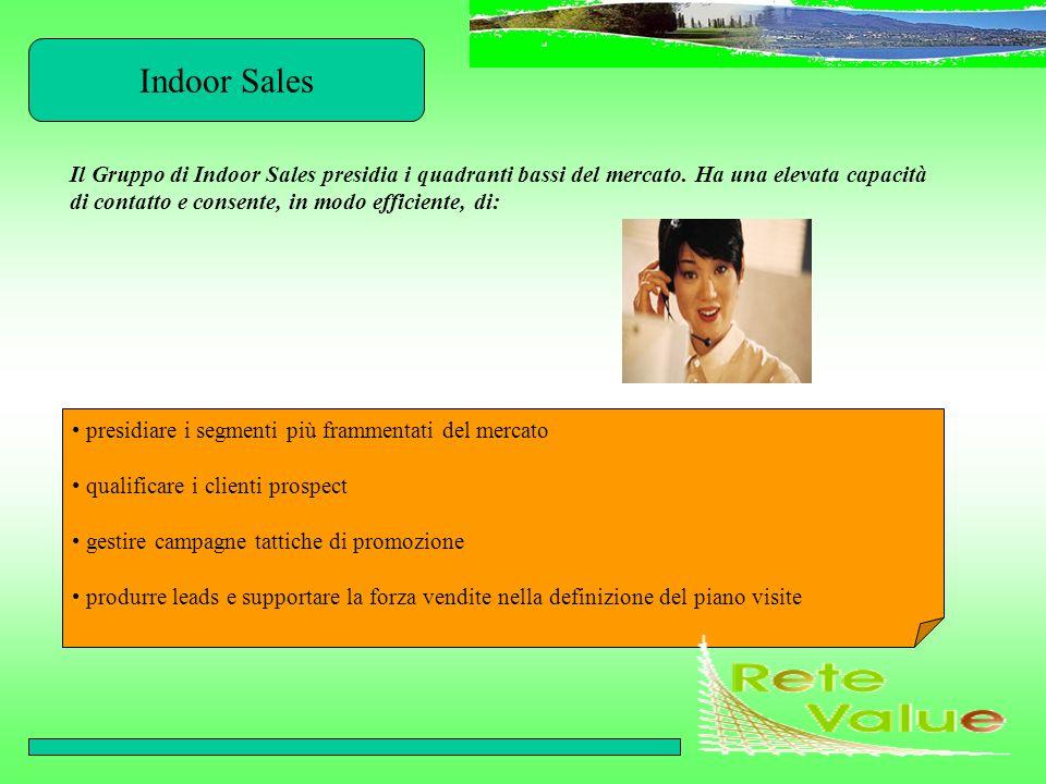 Field Sales La forza vendita presidia i quadranti alti del mercato e deve pertanto poter spendere una forte capacità negoziale, disporre di leve reali di vendita ed incentivazione.