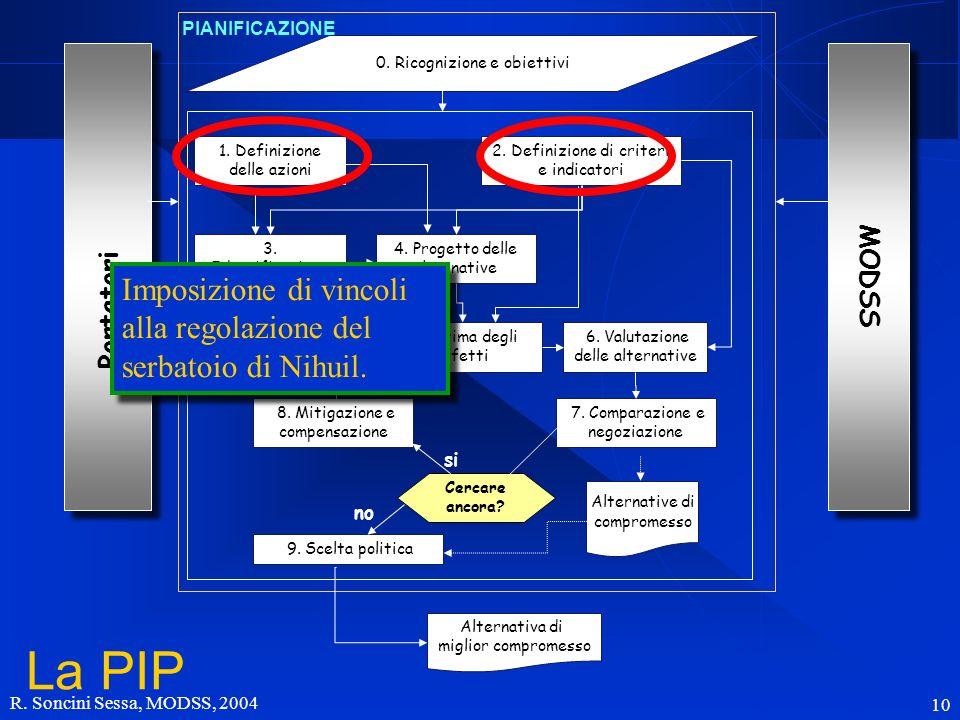 R. Soncini Sessa, MODSS, 2004 10 Portatori 0. Ricognizione e obiettivi 1. Definizione delle azioni 2. Definizione di criteri e indicatori 3. Identific