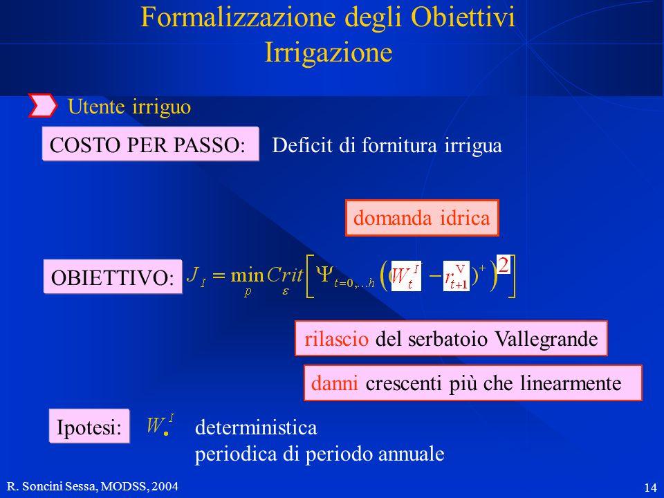 R. Soncini Sessa, MODSS, 2004 14 Formalizzazione degli Obiettivi Irrigazione Utente irriguo Deficit di fornitura irrigua danni crescenti più che linea