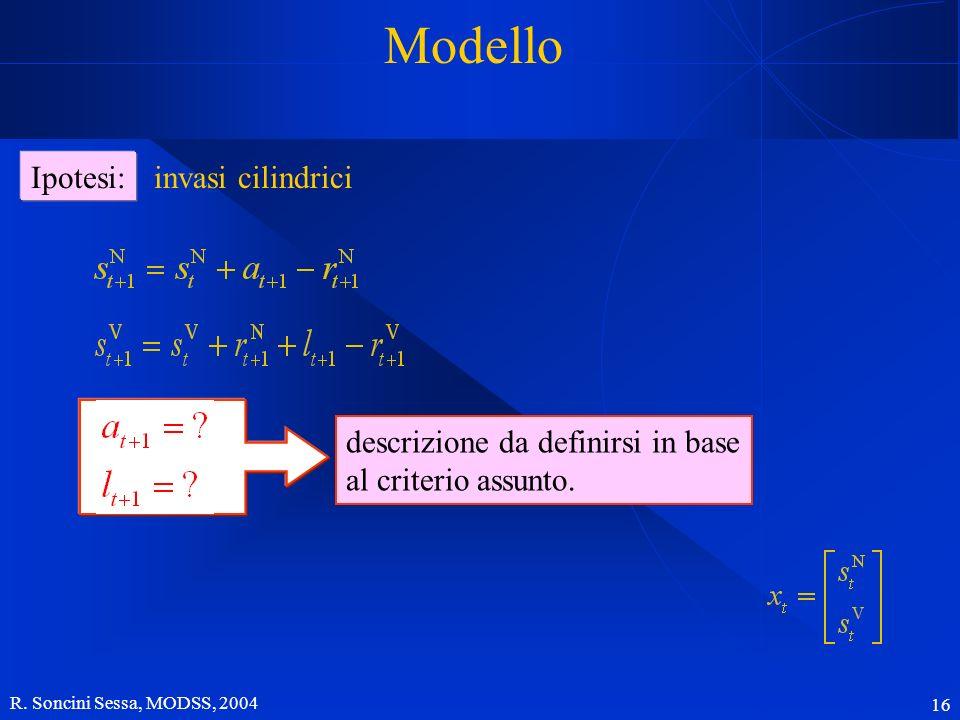R. Soncini Sessa, MODSS, 2004 16 Modello descrizione da definirsi in base al criterio assunto. invasi cilindrici Ipotesi: