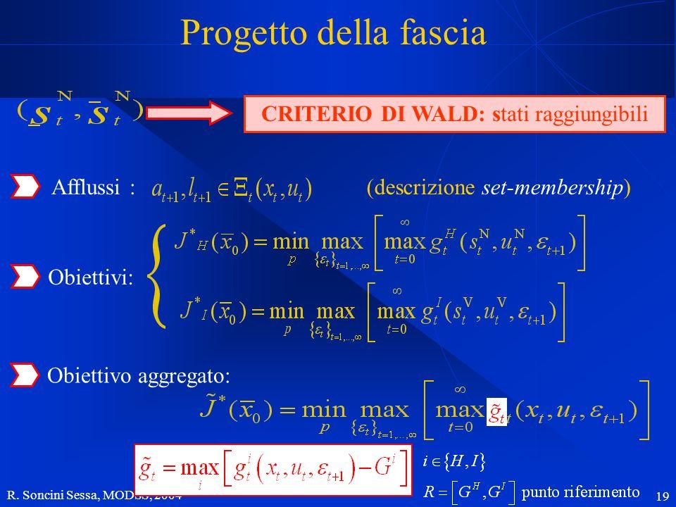 R. Soncini Sessa, MODSS, 2004 19 Progetto della fascia CRITERIO DI WALD: stati raggiungibili Afflussi : Obiettivi: Obiettivo aggregato: (descrizione s