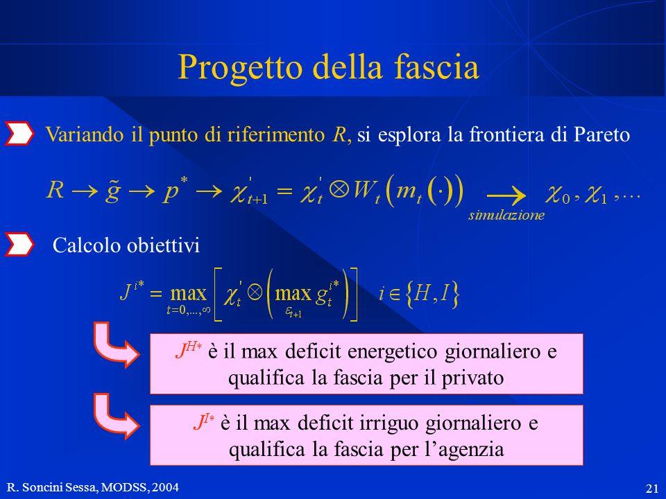 R. Soncini Sessa, MODSS, 2004 21 Calcolo obiettivi J H * è il max deficit energetico giornaliero e qualifica la fascia per il privato J I * è il max d
